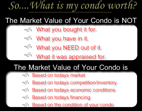 Portland condo search, what is my condo worth, portland condominiums for sale