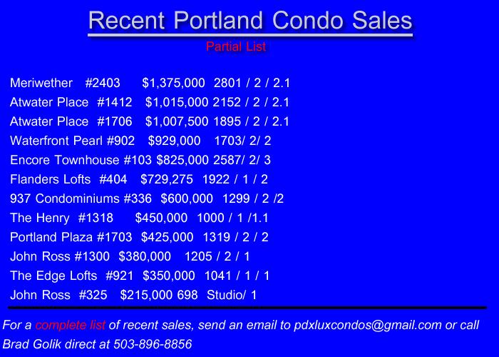 Portland Condo Sales 2014