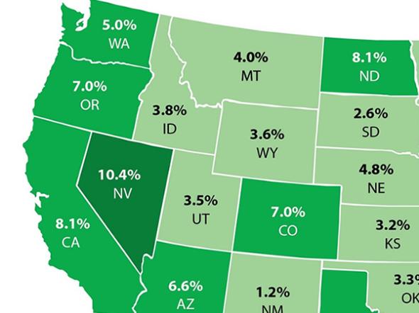 Oregon7%