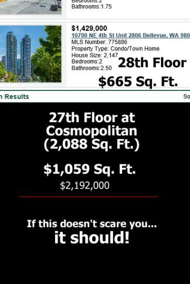 Cosmopolitan 28th Floor